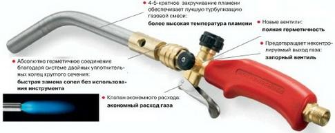 Горелка для пайки медных труб