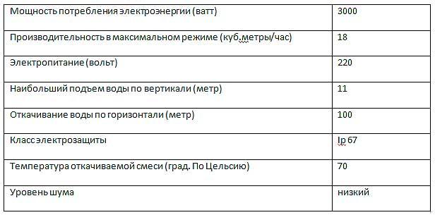kanalizacionnaya_ustanovka