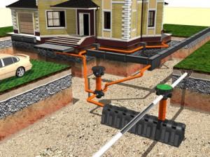 Устройство наружной канализации