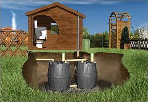 Упрощенная система канализации