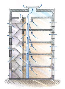 Система вентиляции в многоэтажном здании