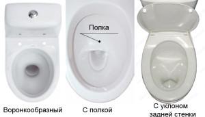 Унитазы с различными формами чаши