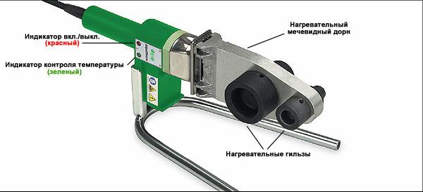 Инструмент для сварки пластиковых труб