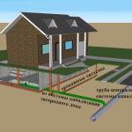 Система канализации жилого дома