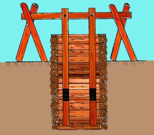 Гидроизоляция деревянных колодцев