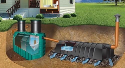 Локальные очистные системы для канализационных стоков