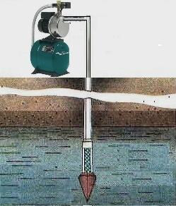 Оборудование для абиссинского колодца