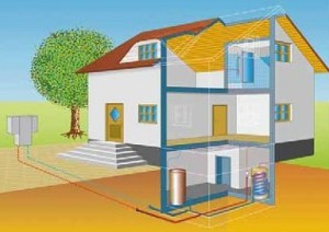 Обслуживание теплового насоса воздух-вода