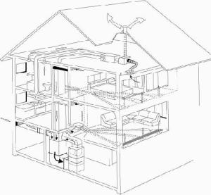 Проектирование системы воздушного отопления