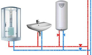 Схема подключения проточно - накопительного водонагревателя