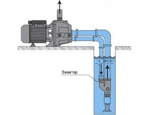 Схема установки насосной станции с выносным эжектором