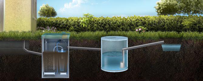 Схема отвода очищенных вод