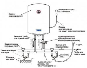 Установка нагревателя-накопителя