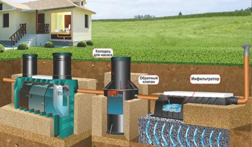 гидроизоляция glims greenresin