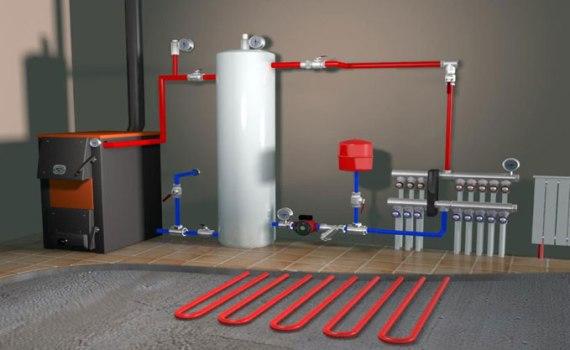 Закрытая система радиаторного отопления с принудительной циркуляцией и теплыми полами