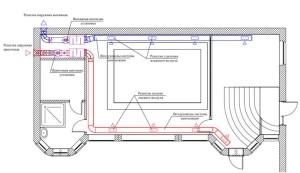Система приточно-вытяжной вентиляции без осушения
