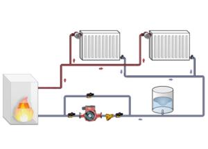 Схема с принудительной циркуляцией теплоносителя