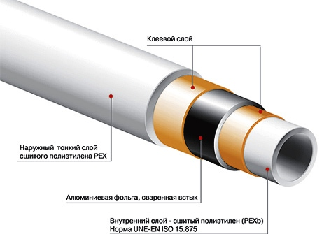 Трубопровод из сшитого полиэтилена
