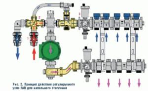 Установка смесительного узла для водяного теплого пола