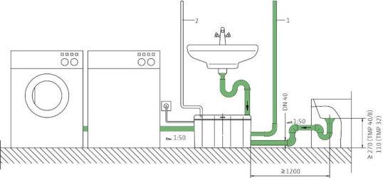 Схема установки канализационной станции Wilo Drainlift TMP 32