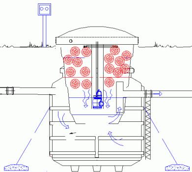 Устройство системы очистки GREEN ROCK IISI 6